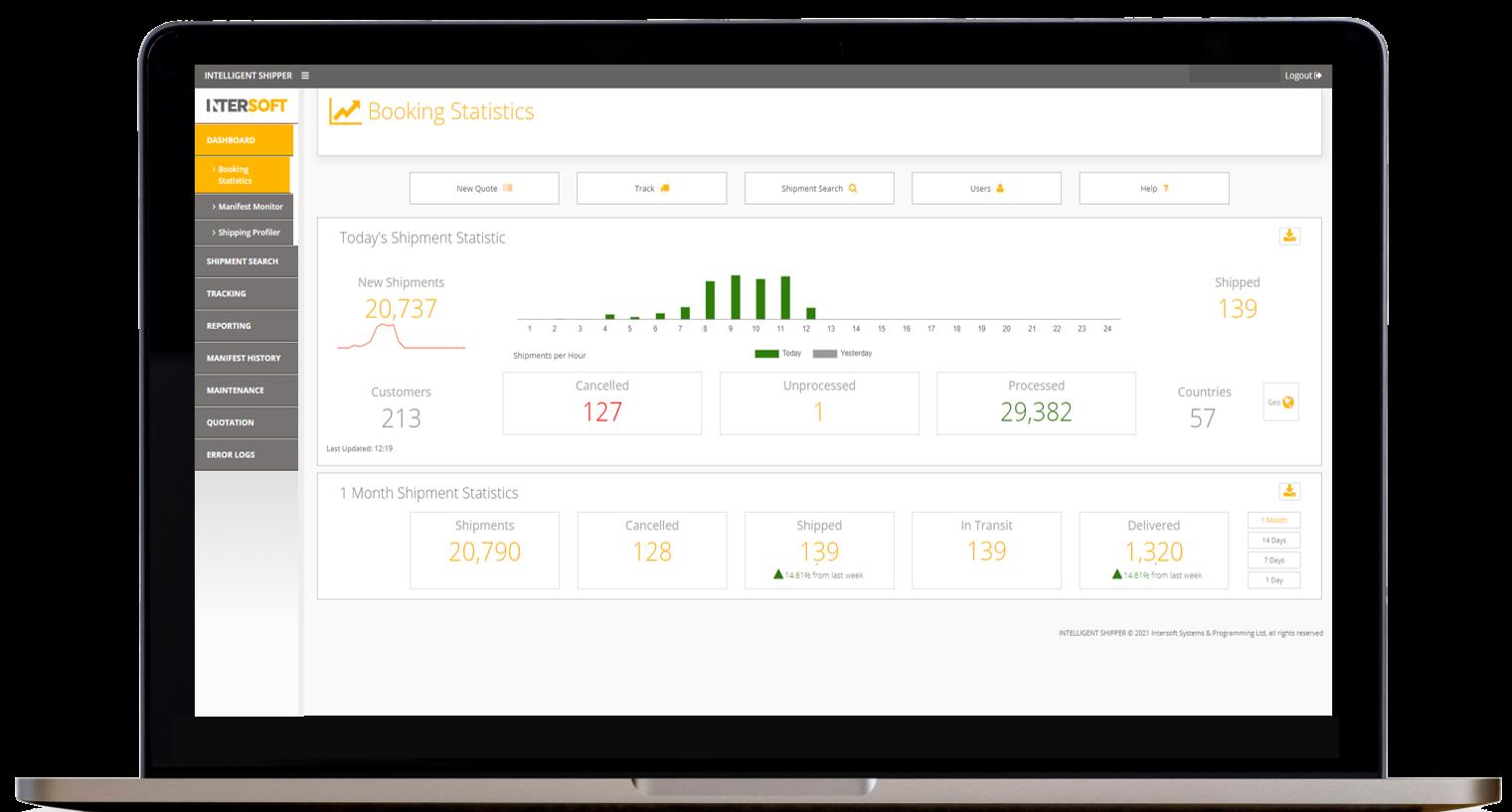 Intersoft-dashboard-screen