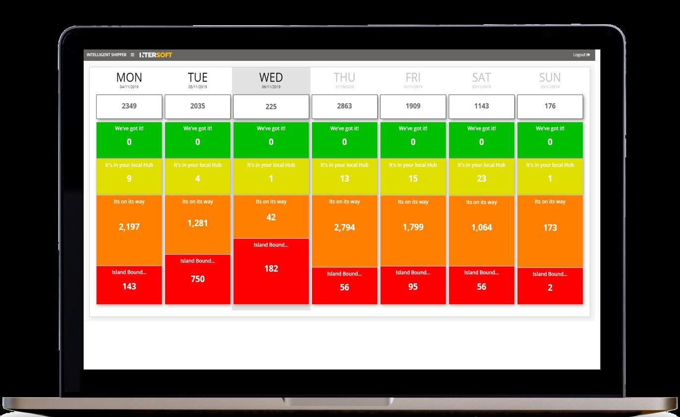 Intersoft-returns-dashboard